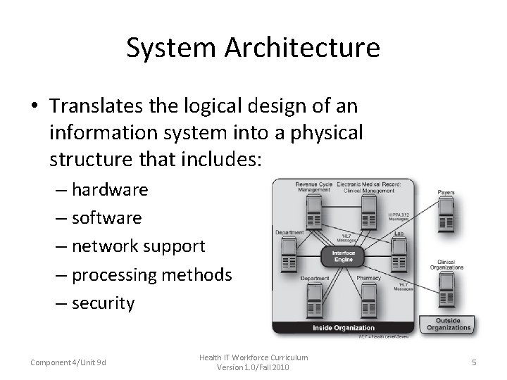 System Architecture • Translates the logical design of an information system into a physical