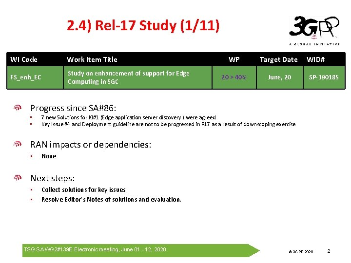 2. 4) Rel-17 Study (1/11) WI Code Work Item Title FS_enh_EC Study on enhancement