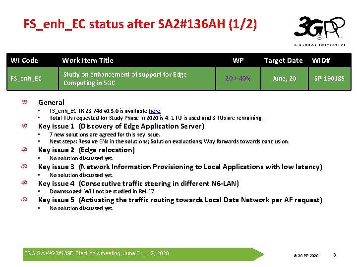FS_enh_EC status after SA 2#136 AH (1/2) WI Code Work Item Title FS_enh_EC Study