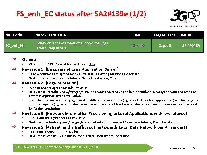FS_enh_EC status after SA 2#139 e (1/2) WI Code Work Item Title FS_enh_EC Study