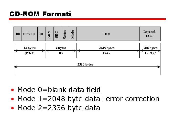 CD-ROM Formati • Mode 0=blank data field • Mode 1=2048 byte data+error correction •