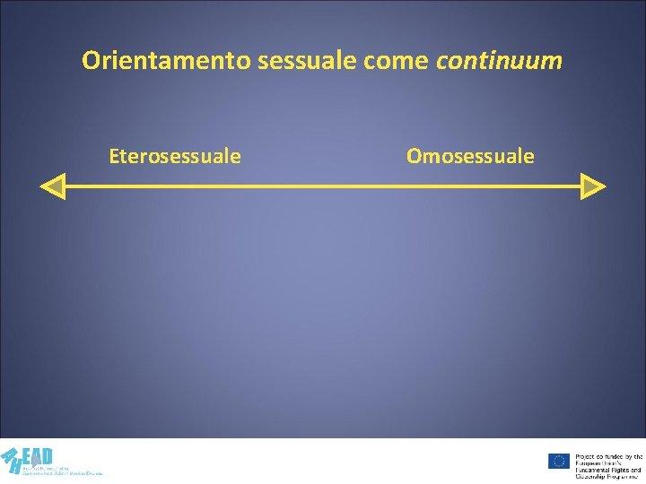 Orientamento sessuale come continuum Eterosessuale Omosessuale