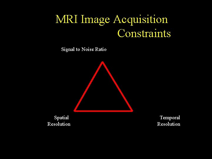 MRI Image Acquisition Constraints Signal to Noise Ratio Spatial Resolution Temporal Resolution