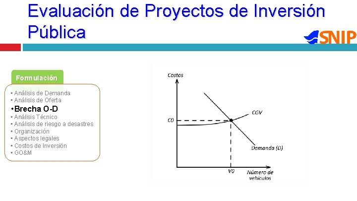 Evaluación de Proyectos de Inversión Pública Equilibrio en la situación 'sin proyecto' Formulación •