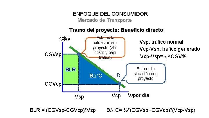 ENFOQUE DEL CONSUMIDOR Mercado de Transporte Tramo del proyecto: Beneficio directo Esta es la