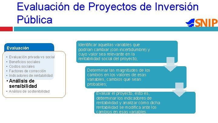 Evaluación de Proyectos de Inversión Pública Evaluación • • • Evaluación privada vs social