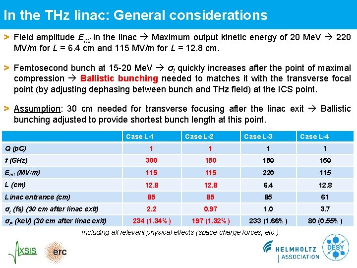 In the THz linac: General considerations > Field amplitude Eml in the linac Maximum