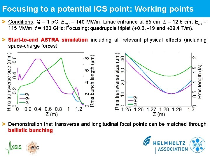 Focusing to a potential ICS point: Working points > Conditions: Q = 1 p.