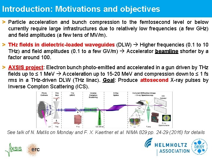 Introduction: Motivations and objectives > Particle acceleration and bunch compression to the femtosecond level