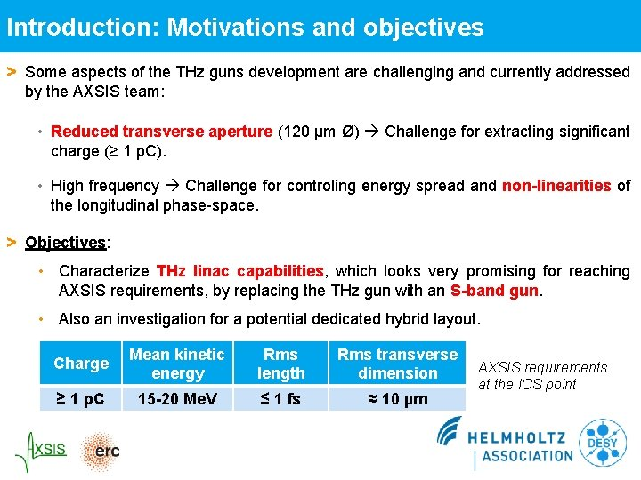 Introduction: Motivations and objectives > Some aspects of the THz guns development are challenging