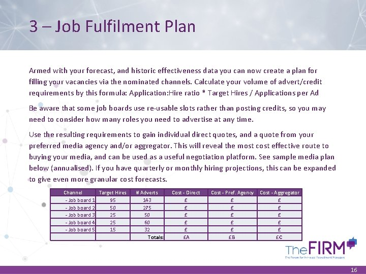 3 – Job Fulfilment Plan Armed with your forecast, and historic effectiveness data you