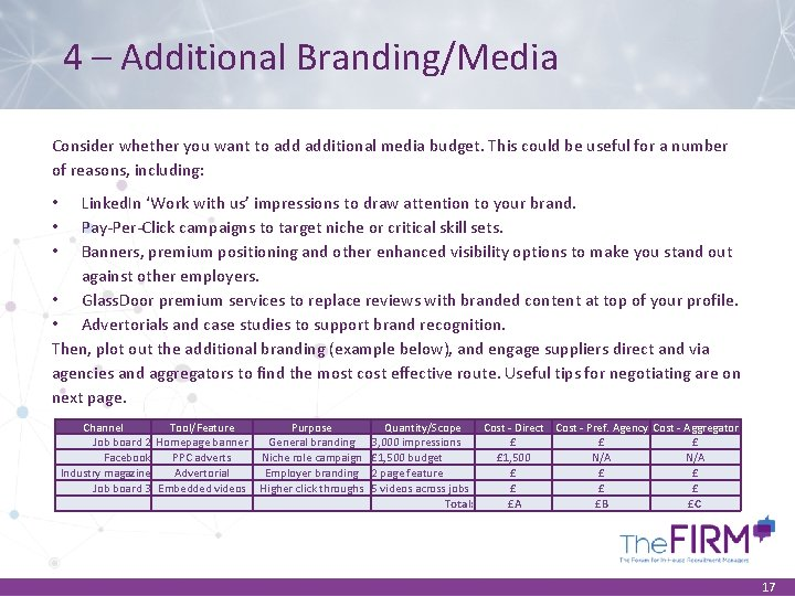 4 – Additional Branding/Media Consider whether you want to additional media budget. This could