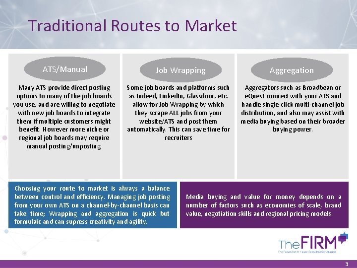 Traditional Routes to Market ATS/Manual Job Wrapping Aggregation Many ATS provide direct posting options