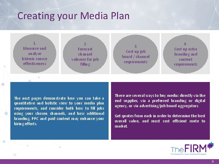 Creating your Media Plan 1. Measure and analyse historic source effectiveness 2. Forecast channel