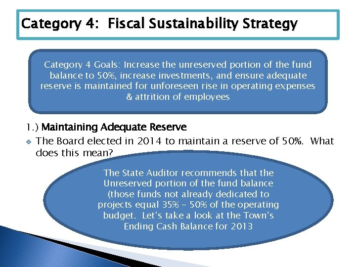 Category 4: Fiscal Sustainability Strategy Category 4 Goals: Increase the unreserved portion of the