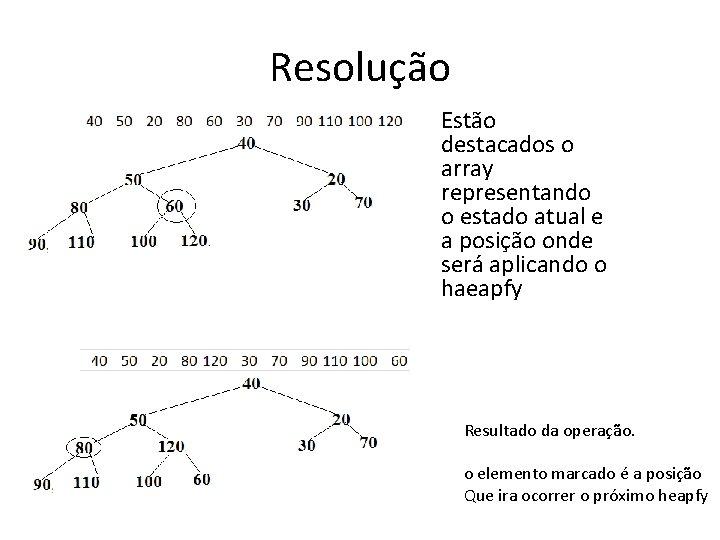 Resolução Estão destacados o array representando o estado atual e a posição onde será