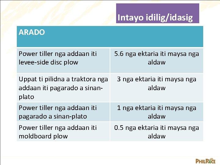 Intayo idilig/idasig ARADO Power tiller nga addaan iti levee-side disc plow 5. 6 nga