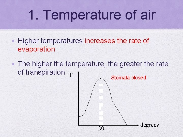 1. Temperature of air • Higher temperatures increases the rate of evaporation • The