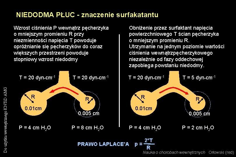 NIEDODMA PŁUC - znaczenie surfakatantu Wzrost ciśnienia P wewnątrz pęcherzyka o mniejszym promieniu R