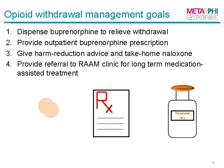 Opioid withdrawal management goals 1. 2. 3. 4. Dispense buprenorphine to relieve withdrawal Provide