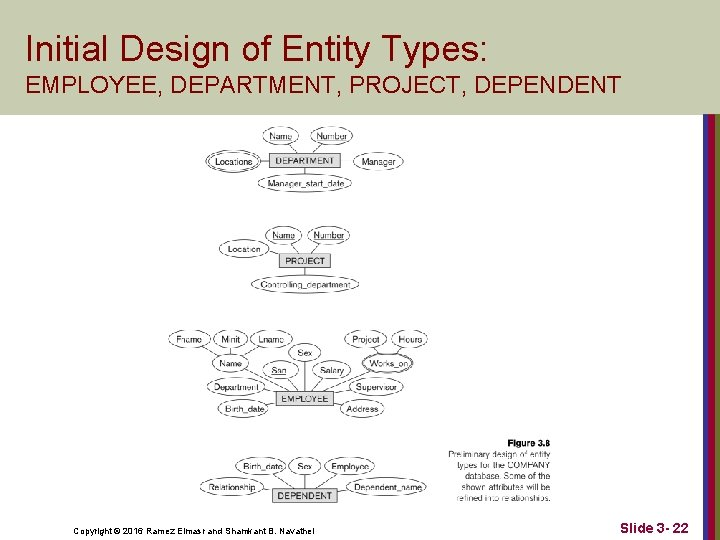 Initial Design of Entity Types: EMPLOYEE, DEPARTMENT, PROJECT, DEPENDENT Copyright © 2016 Ramez Elmasr