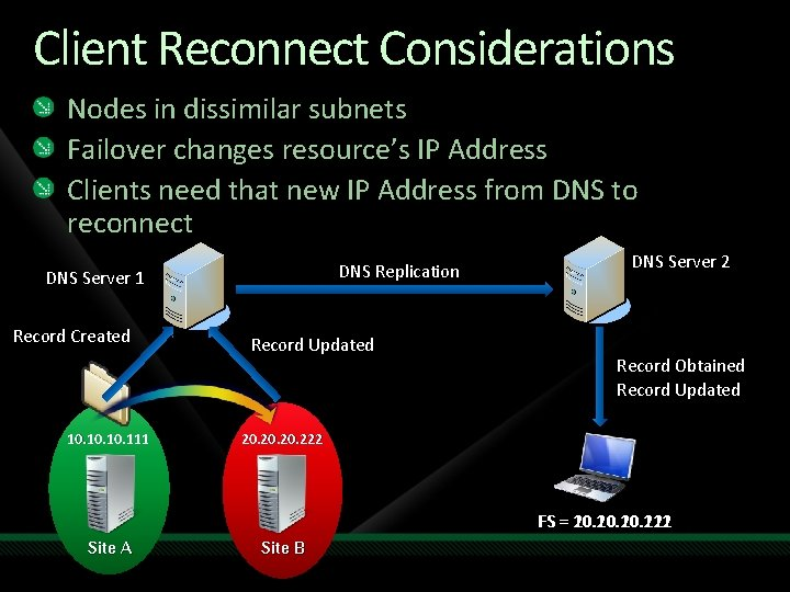 Client Reconnect Considerations Nodes in dissimilar subnets Failover changes resource's IP Address Clients need