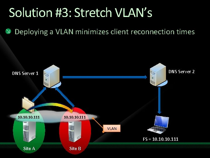 Solution #3: Stretch VLAN's Deploying a VLAN minimizes client reconnection times DNS Server 2