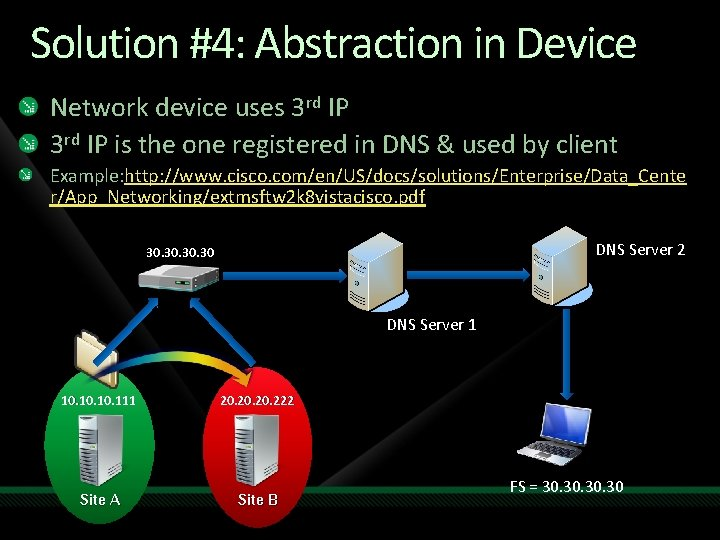 Solution #4: Abstraction in Device Network device uses 3 rd IP is the one