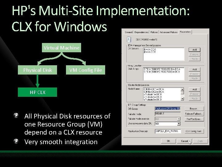 HP's Multi-Site Implementation: CLX for Windows Virtual Machine Physical Disk VM Config File HP