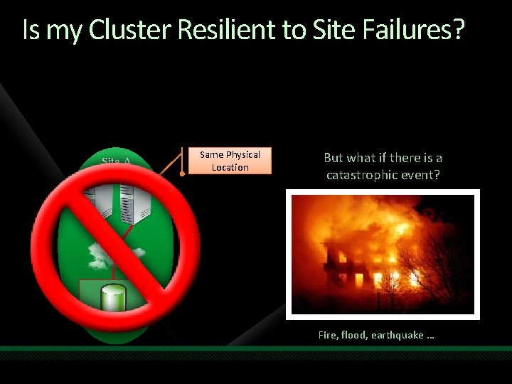 Is my Cluster Resilient to Site Failures? Site A Same Physical Location But what