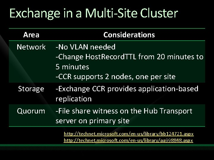 Exchange in a Multi-Site Cluster Area Network Storage Quorum Considerations -No VLAN needed -Change