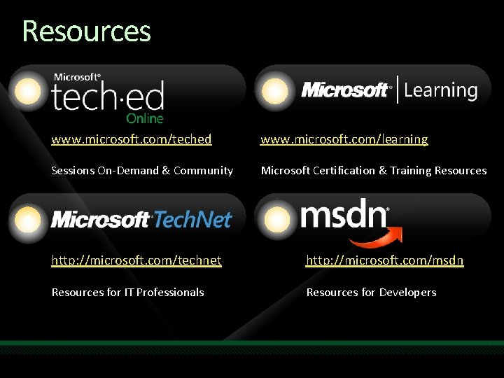 Resources www. microsoft. com/teched www. microsoft. com/learning Sessions On-Demand & Community Microsoft Certification &