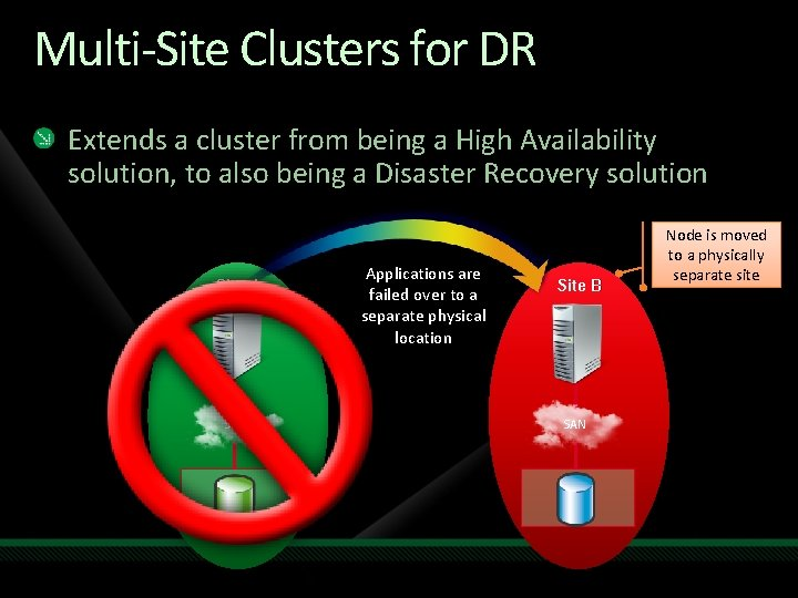 Multi-Site Clusters for DR Extends a cluster from being a High Availability solution, to