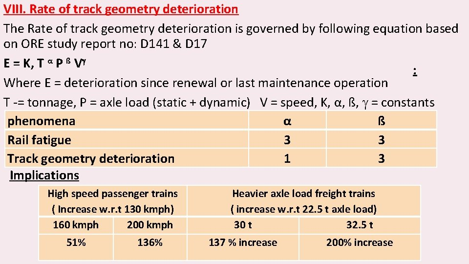 VIII. Rate of track geometry deterioration The Rate of track geometry deterioration is governed