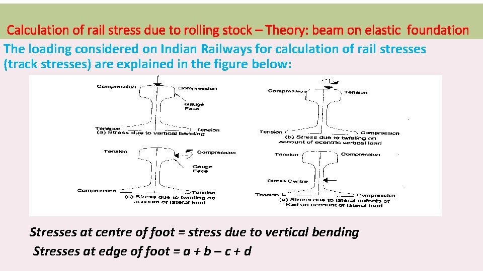 Calculation of rail stress due to rolling stock – Theory: beam on elastic foundation