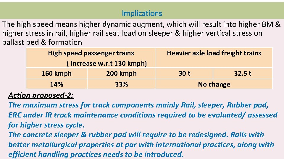 Implications The high speed means higher dynamic augment, which will result into higher BM