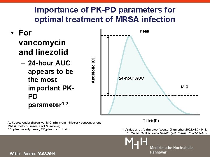 Importance of PK-PD parameters for optimal treatment of MRSA infection • For vancomycin and