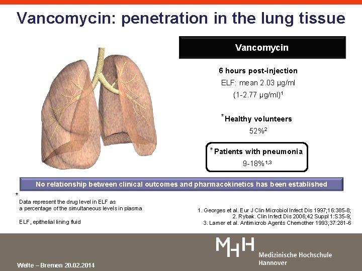 Vancomycin: penetration in the lung tissue Vancomycin 6 hours post-injection ELF: mean 2. 03