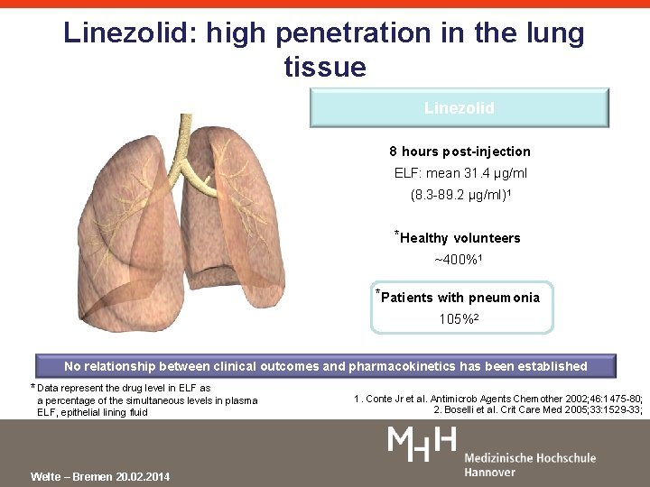 Linezolid: high penetration in the lung tissue Linezolid 8 hours post-injection ELF: mean 31.