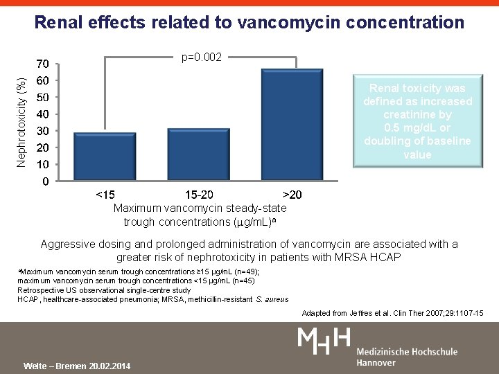 Renal effects related to vancomycin concentration Nephrotoxicity (%) p=0. 002 Renal toxicity was defined