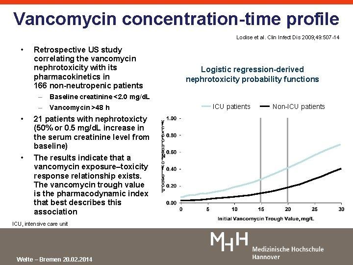 Vancomycin concentration-time profile Lodise et al. Clin Infect Dis 2009; 49: 507 -14 •