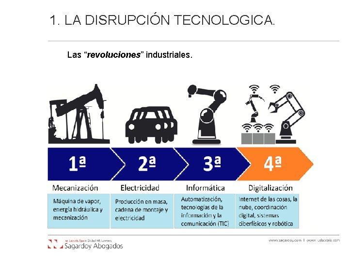 """1. LA DISRUPCIÓN TECNOLOGICA. Las """"revoluciones"""" industriales."""