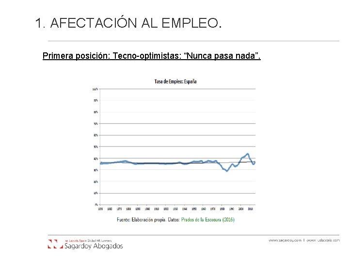 """1. AFECTACIÓN AL EMPLEO. Primera posición: Tecno-optimistas: """"Nunca pasa nada""""."""