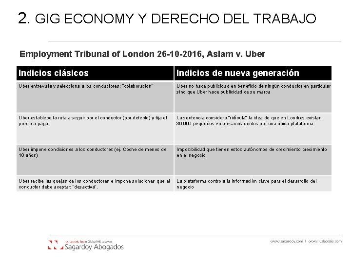 2. GIG ECONOMY Y DERECHO DEL TRABAJO Employment Tribunal of London 26 -10 -2016,