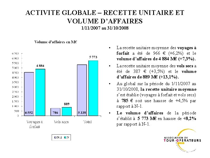 ACTIVITE GLOBALE – RECETTE UNITAIRE ET VOLUME D'AFFAIRES 1/11/2007 au 31/10/2008 • • La