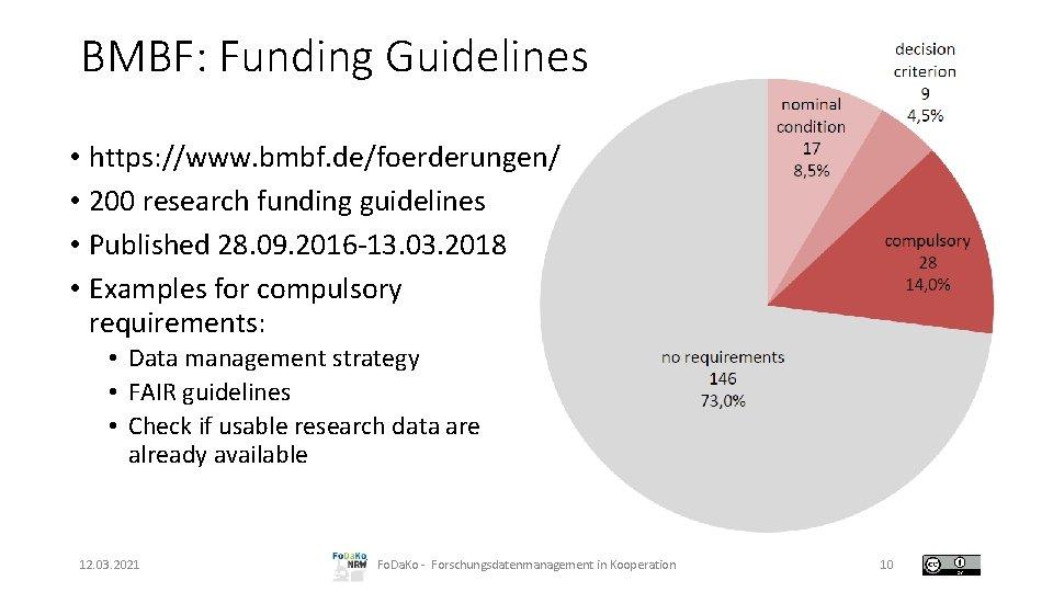 BMBF: Funding Guidelines • https: //www. bmbf. de/foerderungen/ • 200 research funding guidelines •