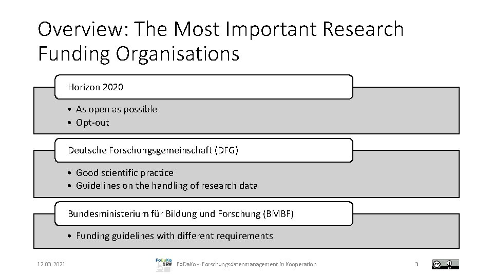 Overview: The Most Important Research Funding Organisations Horizon 2020 • As open as possible