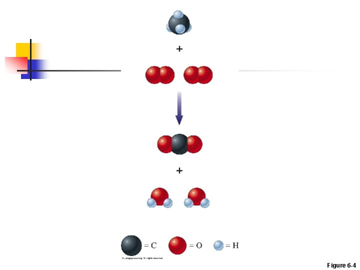 Figure 6 -4