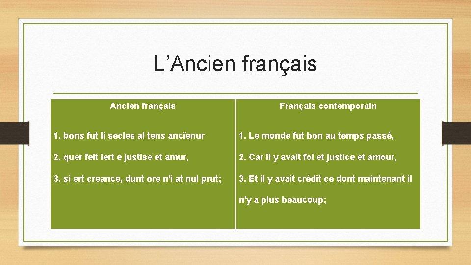 L'Ancien français Français contemporain 1. bons fut li secles al tens ancïenur 1. Le