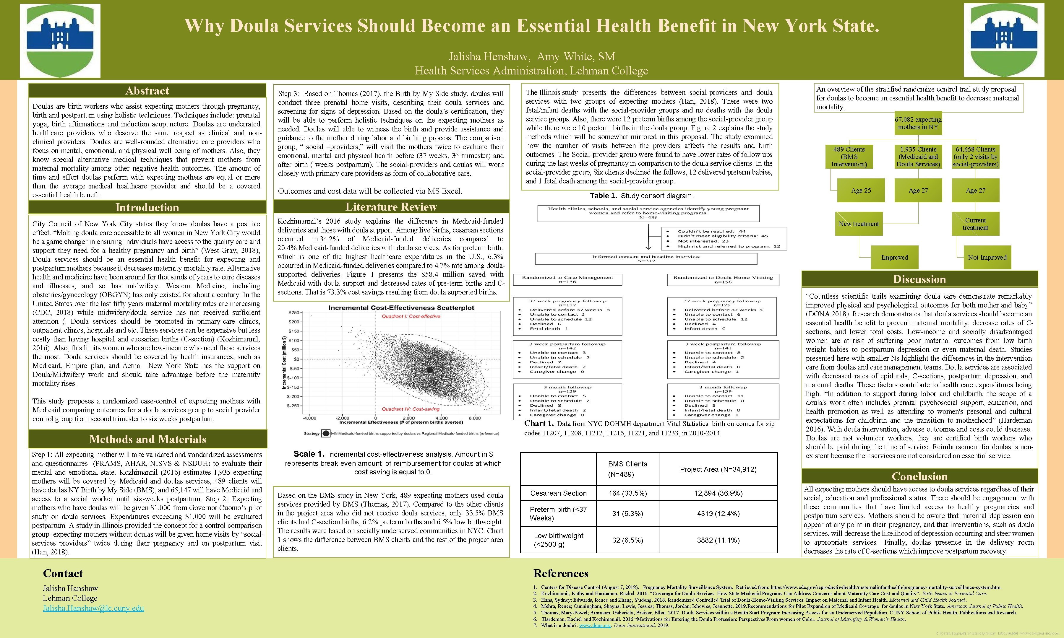 Why Doula Services Should Become an Essential Health Benefit in New York State. Jalisha
